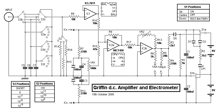 griffin d c  amplifier and electrometer